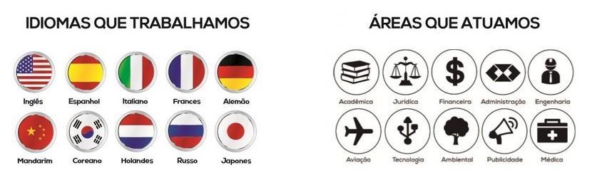 traduções juramentadas